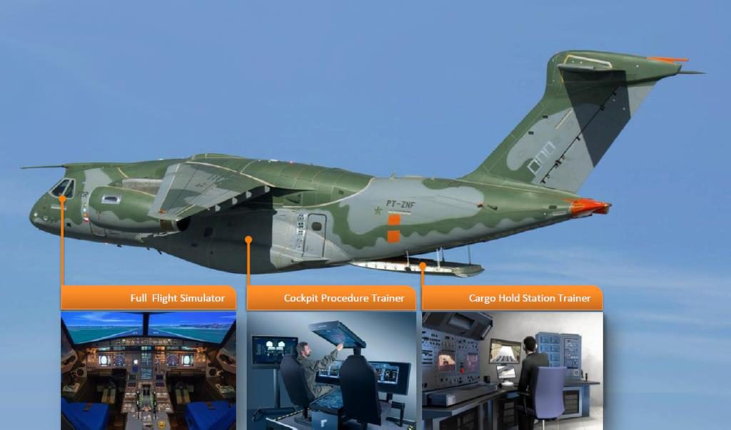 Rheinmetall Defence Electronics has been selected by Embraer for providing the whole simulation and training suite of its new KC-390 transport aircraft. (Photo Rheinmetall)