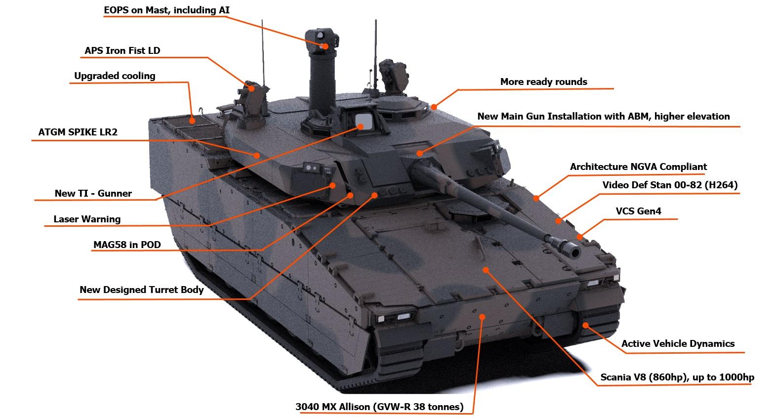 BAE-Systems-CV90-NL-evo_02.jpg